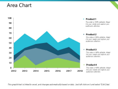 Area Chart Product Finance Ppt PowerPoint Presentation Guide