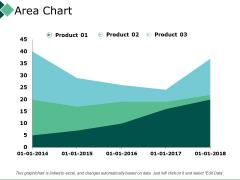 Area Chart Product Marketing Ppt PowerPoint Presentation Layouts Portfolio