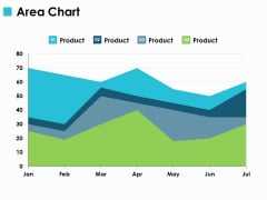 Area Chart Product Percentage Ppt PowerPoint Presentation Infographic Template Slide