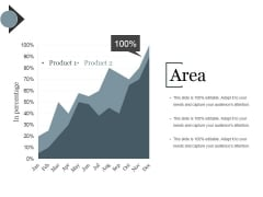 Area Ppt PowerPoint Presentation Portfolio Professional