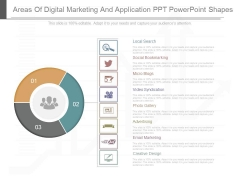 Areas Of Digital Marketing And Application Ppt Powerpoint Shapes