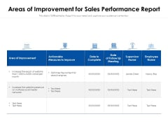 Areas Of Improvement For Sales Performance Report Ppt PowerPoint Presentation Gallery Format Ideas PDF