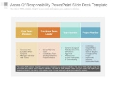 Areas Of Responsibility Powerpoint Slide Deck Template