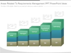 Areas Related To Requirements Management Ppt Powerpoint Ideas