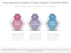 Army Agreement Creating Process Diagram Powerpoint Slides