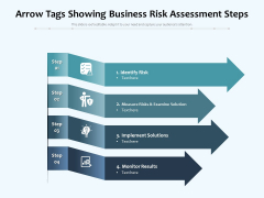 Arrow Tags Showing Business Risk Assessment Steps Ppt PowerPoint Presentation Professional Styles PDF
