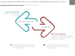 Arrows Diagram For Short Term Vs Long Term Objectives Presentation Outline