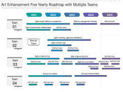 Art Enhancement Five Yearly Roadmap With Multiple Teams Infographics