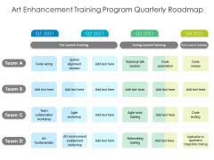 Art Enhancement Training Program Quarterly Roadmap Download