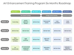 Art Enhancement Training Program Six Months Roadmap Graphics