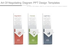 Art Of Negotiating Diagram Ppt Design Templates