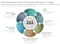 Article Marketing Lifecycle Presentation Background Images