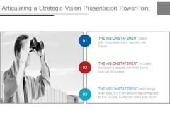 Articulating A Strategic Vision Presentation Powerpoint