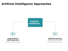Artificial Intelligence Approaches Ppt Portfolio Display PDF