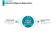 Artificial Intelligence Approaches Ppt PowerPoint Presentation Model Graphics Design