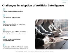 Artificial Intelligence Challenges In Adoption Of Artificial Intelligence Ppt Portfolio Designs PDF