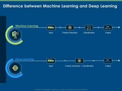 Artificial Intelligence Difference Between Machine Learning And Deep Learning Ppt Slides Icon PDF