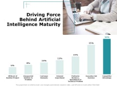 Artificial Intelligence Driving Force Behind Artificial Intelligence Maturity Ppt Slide PDF