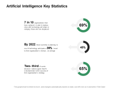Artificial Intelligence Key Statistics Ppt PowerPoint Presentation Ideas
