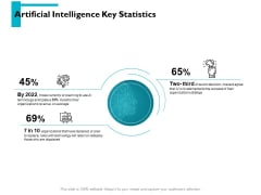 Artificial Intelligence Key Statistics Ppt PowerPoint Presentation Model Icon