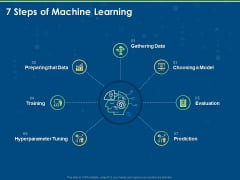 Artificial Intelligence Machine Learning Deep Learning 7 Steps Of Machine Learning Ppt PowerPoint Presentation Icon Outline PDF
