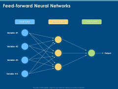 Artificial Intelligence Machine Learning Deep Learning Feed Forward Neural Networks Ppt PowerPoint Presentation Styles PDF