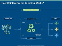 Artificial Intelligence Machine Learning Deep Learning How Reinforcement Learning Works Ppt PowerPoint Presentation File Styles PDF
