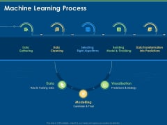 Artificial Intelligence Machine Learning Deep Learning Machine Learning Process Ppt PowerPoint Presentation Summary Outfit PDF