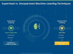 Artificial Intelligence Machine Learning Deep Learning Supervised Vs Unsupervised Machine Learning Techniques Ppt PowerPoint Presentation PDF