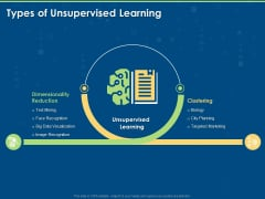 Artificial Intelligence Machine Learning Deep Learning Types Of Unsupervised Learning Ppt PowerPoint Presentation File Infographics PDF