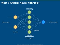 Artificial Intelligence Machine Learning Deep Learning What Is Artificial Neural Networks Ppt PowerPoint Presentation Gallery Skills PDF