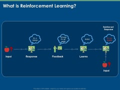 Artificial Intelligence Machine Learning Deep Learning What Is Reinforcement Learning Ppt PowerPoint Presentation PDF
