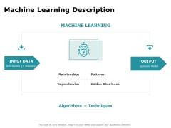 Artificial Intelligence Machine Learning Description Ppt Pictures Vector PDF