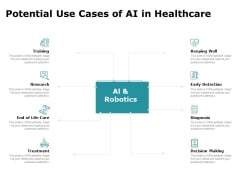 Artificial Intelligence Potential Use Cases Of AI In Healthcare Ppt Infographic Template Example Topics PDF