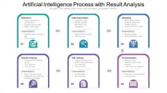 Artificial Intelligence Process With Result Analysis Ppt PowerPoint Presentation File Slides PDF