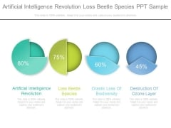 Artificial Intelligence Revolution Loss Beetle Species Ppt Sample