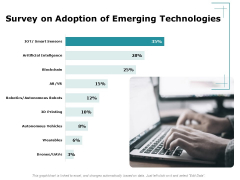 Artificial Intelligence Survey On Adoption Of Emerging Technologies Ppt Gallery Visual Aids PDF