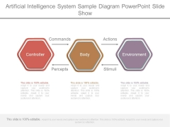 Artificial Intelligence System Sample Diagram Powerpoint Slide Show
