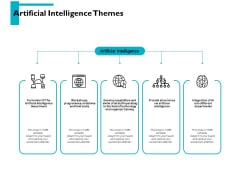 Artificial Intelligence Themes Ppt PowerPoint Presentation Layouts Templates