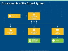 Artificial Intelligence Tools Expert System Components Of The Expert System Ppt Model Layout PDF