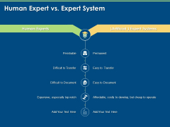 Artificial Intelligence Tools Expert System Human Expert Vs Expert System Ppt Infographic Template Images PDF