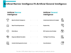 Artificial Narrow Intelligence Vs Artificial General Intelligence Ppt PowerPoint Presentation Styles Example Introduction