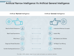 Artificial Narrow Intelligence Vs Artificial General Intelligence Ppt PowerPoint Presentation Summary Background Image