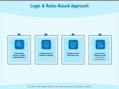 Artificial Surveillance Logic And Rules Based Approach Ppt PowerPoint Presentation Portfolio Example Topics PDF