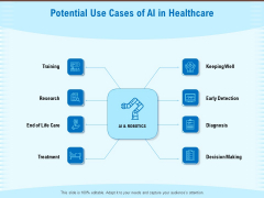 Artificial Surveillance Potential Use Cases Of AI In Healthcare Ppt PowerPoint Presentation Inspiration Icon PDF
