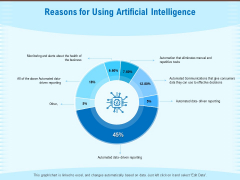Artificial Surveillance Reasons For Using Artificial Intelligence Ppt PowerPoint Presentation Gallery Good PDF