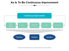As Is To Be Continuous Improvement Ppt PowerPoint Presentation Styles Sample