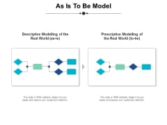 As Is To Be Model Ppt PowerPoint Presentation Ideas Model