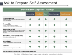 Ask To Prepare Self Assessment Ppt PowerPoint Presentation Infographic Template Visual Aids
