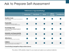 Ask To Prepare Self Assessment Ppt PowerPoint Presentation Portfolio Graphics Download